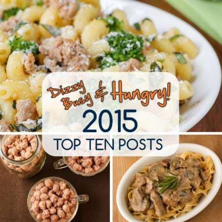 Top Ten Posts for 2015